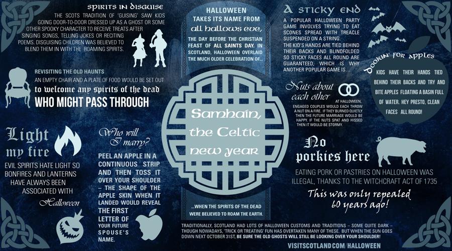Hallowe'en Infographic. VisitScotland.com