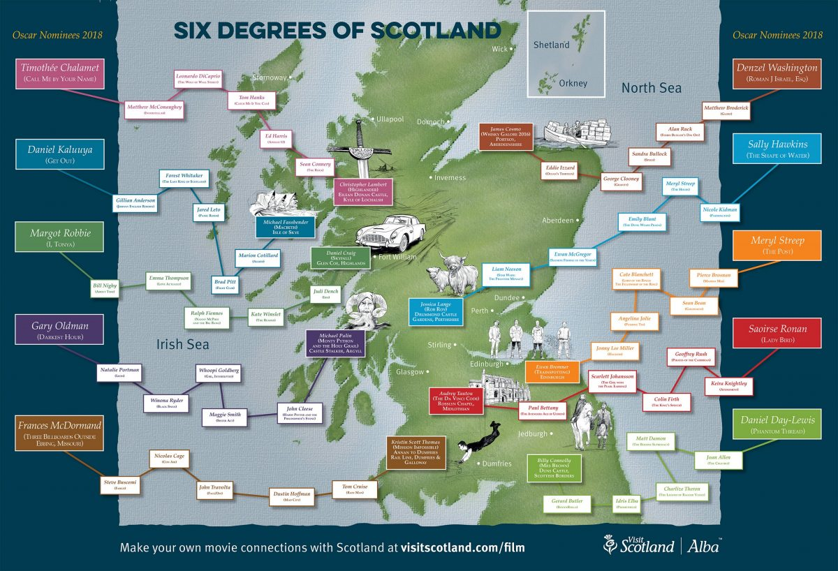 Six Degrees of Scotland map