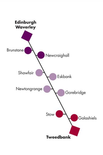 The route for the Borders Railway, which travels through Edinburgh, Midlothian and the Scottish Borders.